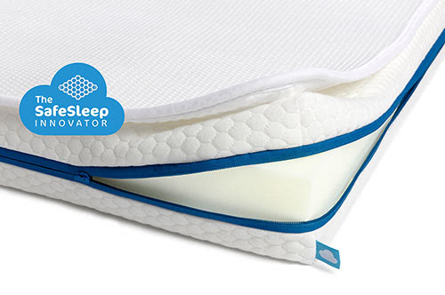 AeroSleep-Sleep-Safe-Pack-Evolution-Matratzenschoner-+-Matratze.jpg